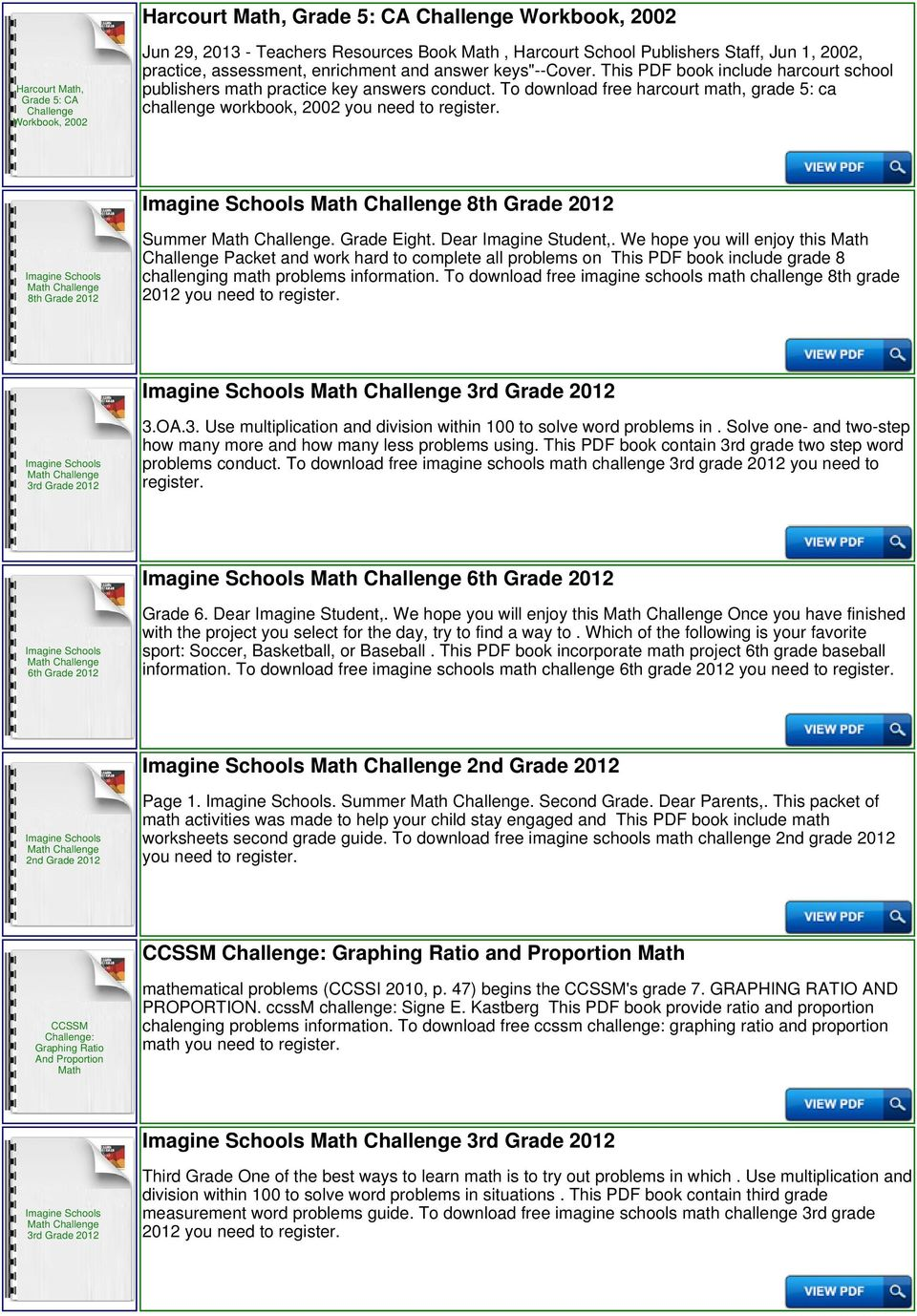 To download free harcourt math, grade 5: ca challenge workbook, 2002 you need to 8th Grade 2012 8th Grade 2012 Summer. Grade Eight. Dear Imagine Student,.