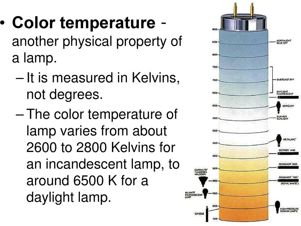The color temperature of a lamp varies from about 2600 to
