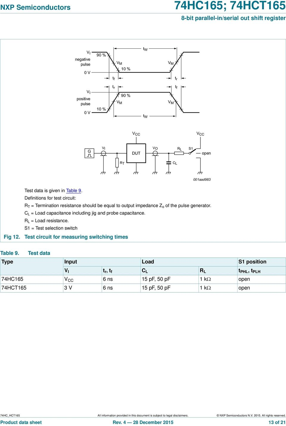 C L = Load capacitance including jig and probe capacitance. R L = Load resistance. S1 = Test selection switch Fig 12.