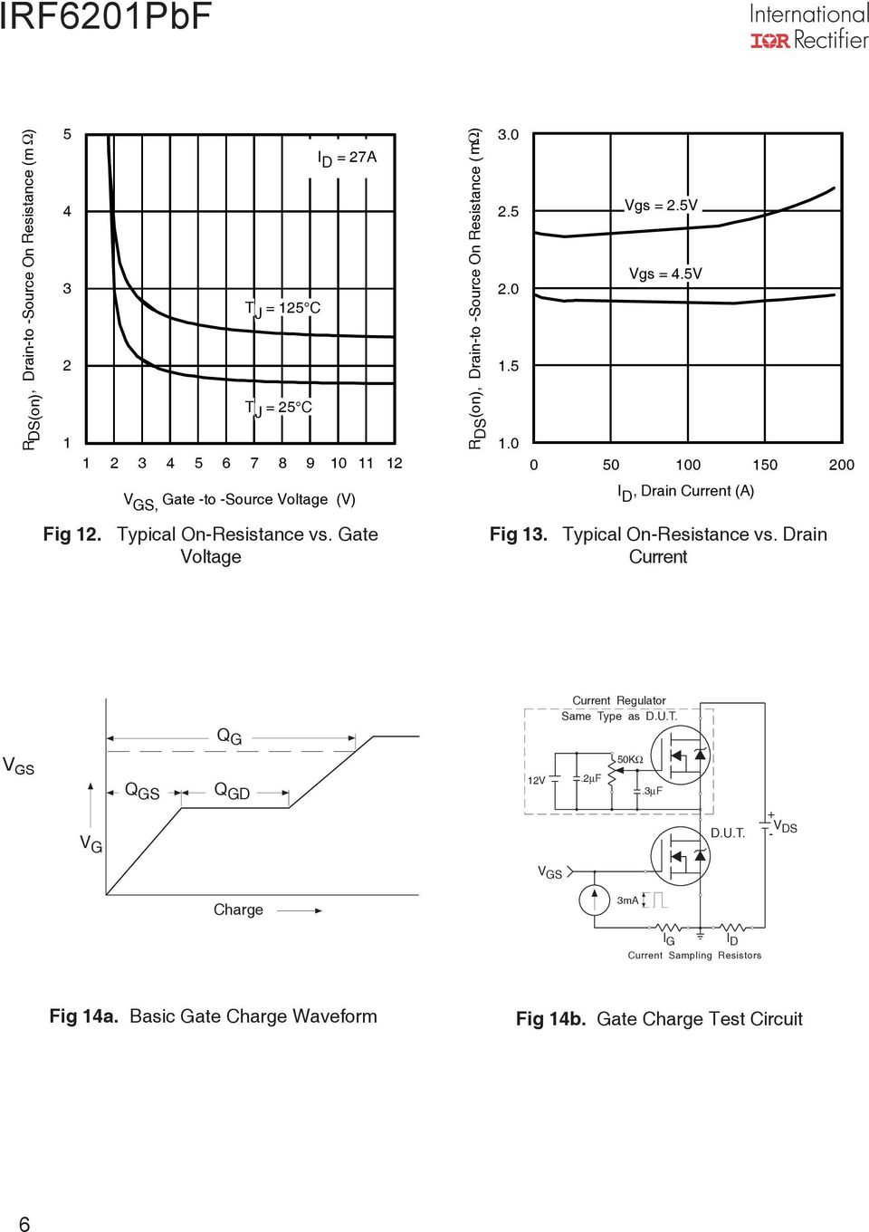 Typical On-Resistance vs. Gate Voltage Fig 3. Typical On-Resistance vs. Drain Current Current Regulator Same Type as D.U.T. Q G Q GS Q GD 2V.