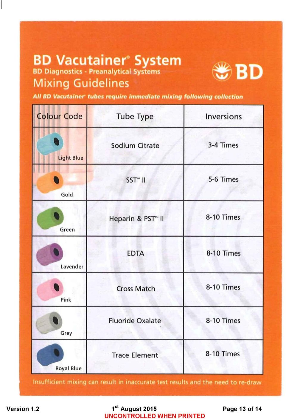 bd vacutainer tube guide pdf