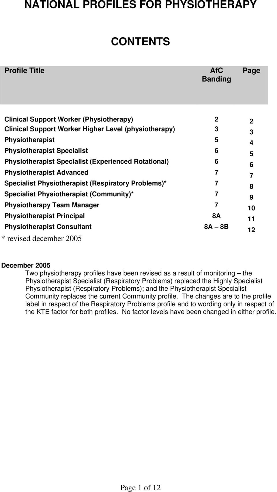 (Community)* 7 9 Physiotherapy Team Manager 7 10 Physiotherapist Principal 8A 11 Physiotherapist Consultant 8A 8B 12 * revised december 2005 December 2005 Two physiotherapy profiles have been revised