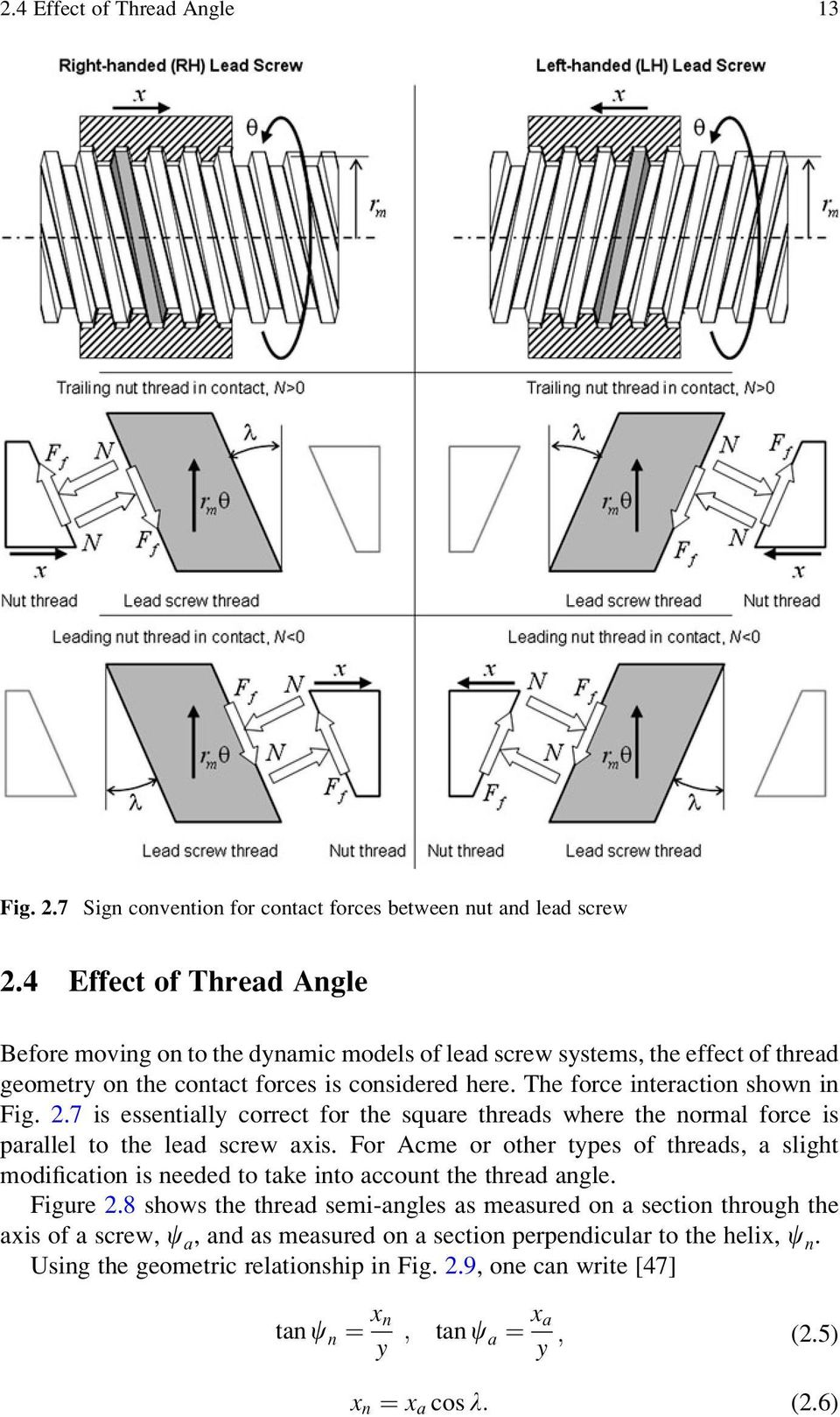 7 is essentially correct for the square threads where the normal force is parallel to the lead screw axis.