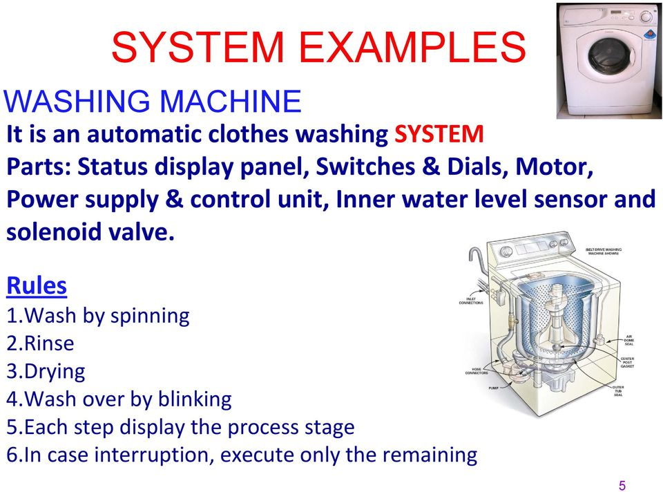 sensor and solenoid valve. Rules 1.Wash by spinning 2.Rinse 3.Drying 4.
