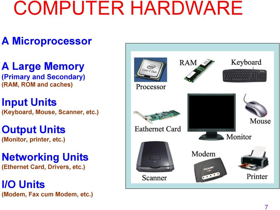 Scanner, etc.) Output Units (Monitor, printer, etc.