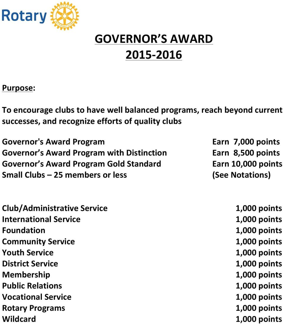 25 members or less Earn 7,000 points Earn 8,500 points Earn 10,000 points (See Notations) Club/Administrative Service International