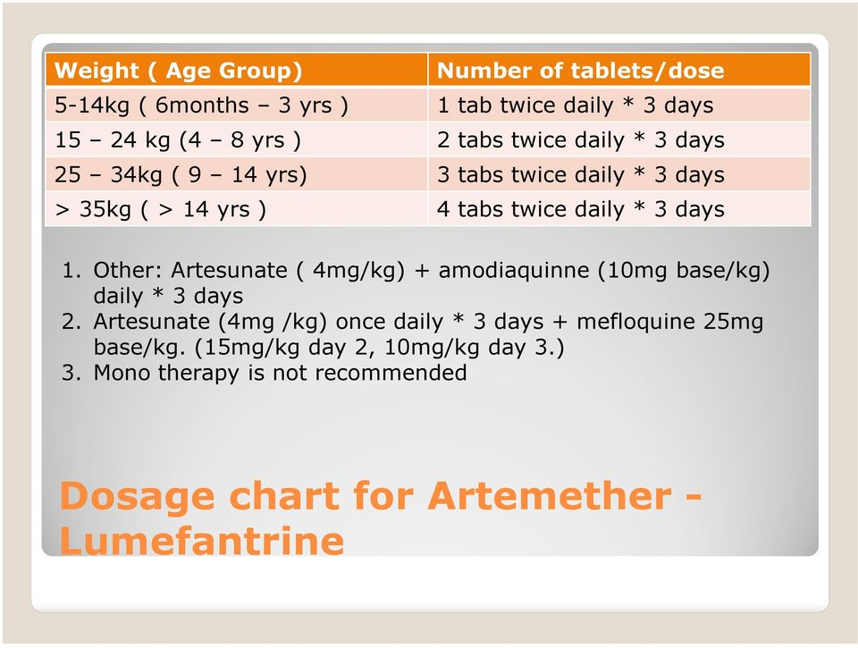 Other: Artesunate ( 4mg/kg) + amodiaquinne (10mg base/kg) daily * 3 days 2.