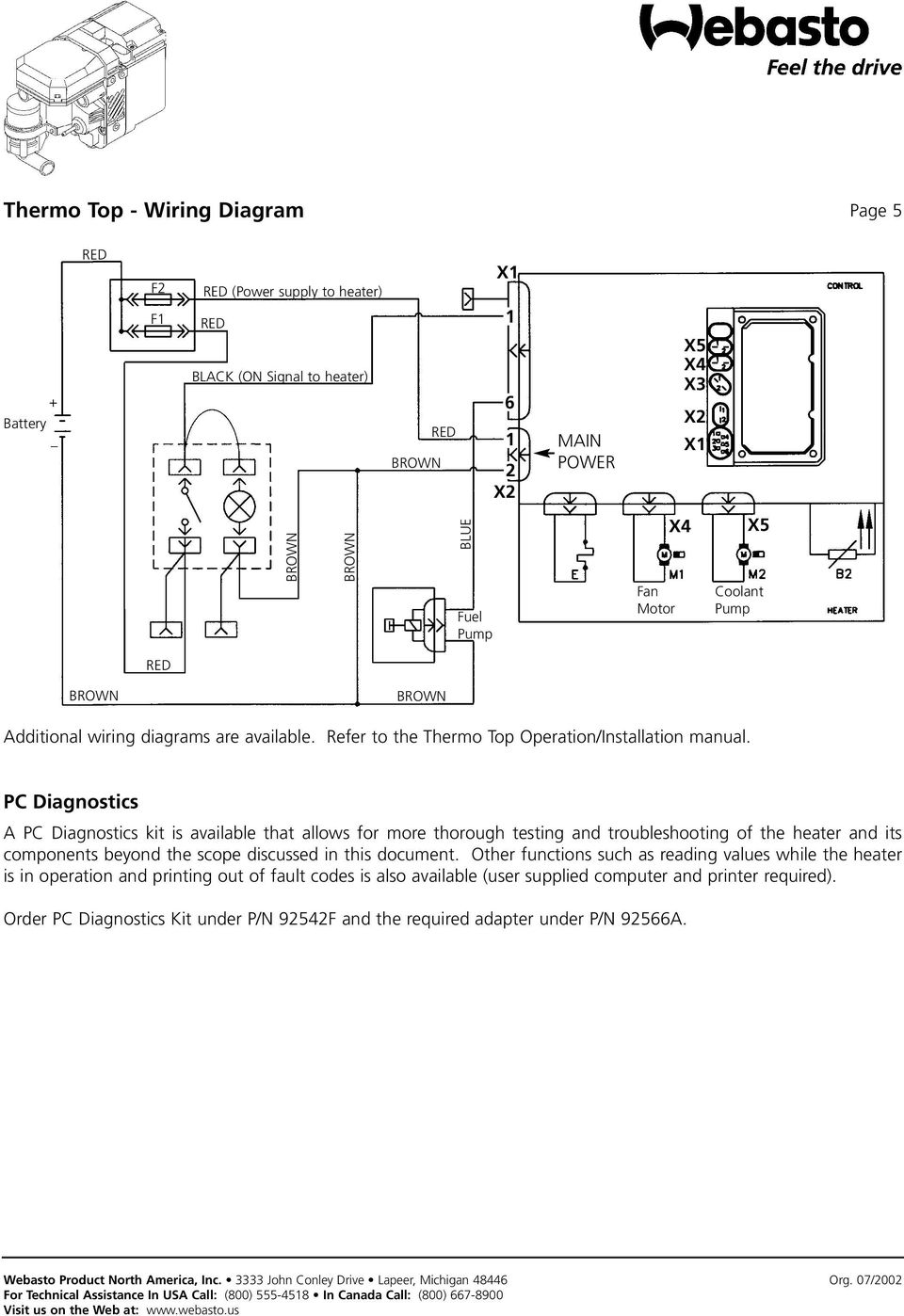 Thermo Top - Troubleshooting Tree - PDF on