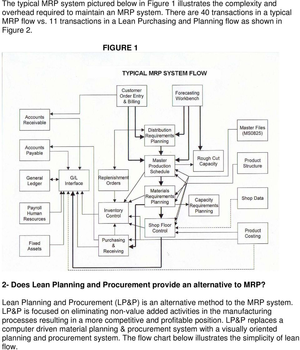 Lean Planning and Procurement (LP&P) is an alternative method to the MRP system.