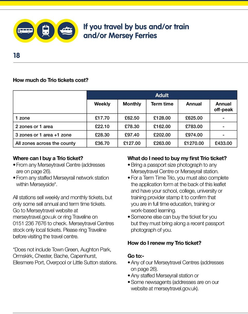 Merseytravel s tickets for adults aged 19 pdf from any merseytravel centre addresses are on page 26 from any staffed merseyrail thecheapjerseys Images