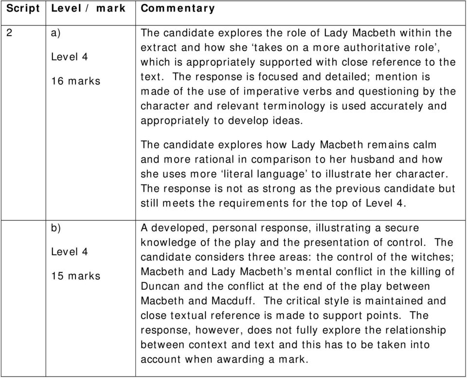 comparing and contrasting macbeth and lady macbeth essay Essay comparing macbeth and lady macbeth  in stark contrast to her husband lady macbeth is not conflicted in the fifth scene of act one, she is reading a letter from macbeth that describes his encounter with the witches  comparing ophelia and lady macbeth essay in hamlet is unlike his portrayal of them in macbeth nevertheless, they.