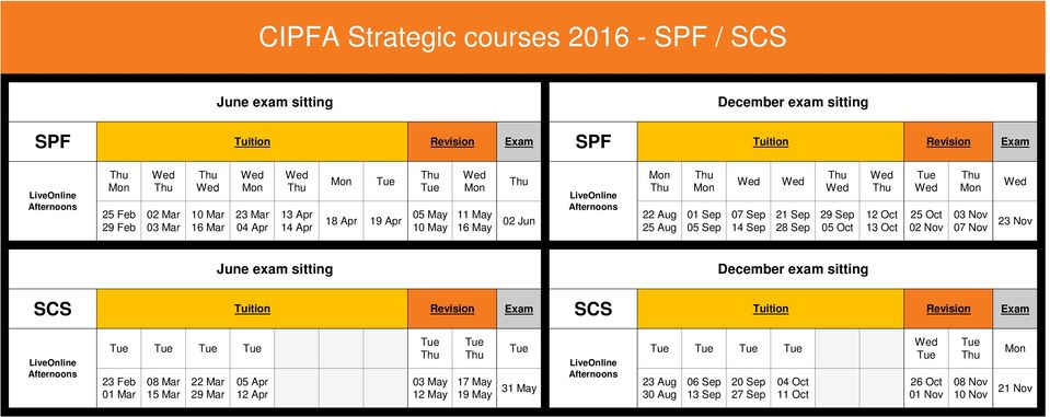 Jun 22 Aug 25 Aug 01 Sep 13 Oct 23 Nov SCS Tuition SCS