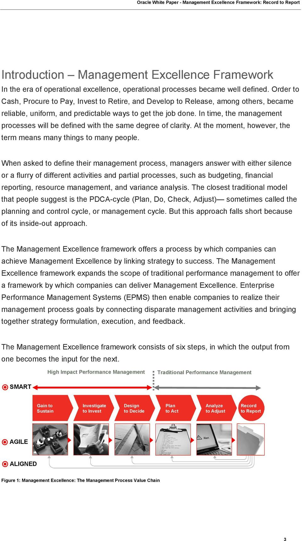 In time, the management processes will be defined with the same degree of clarity. At the moment, however, the term means many things to many people.