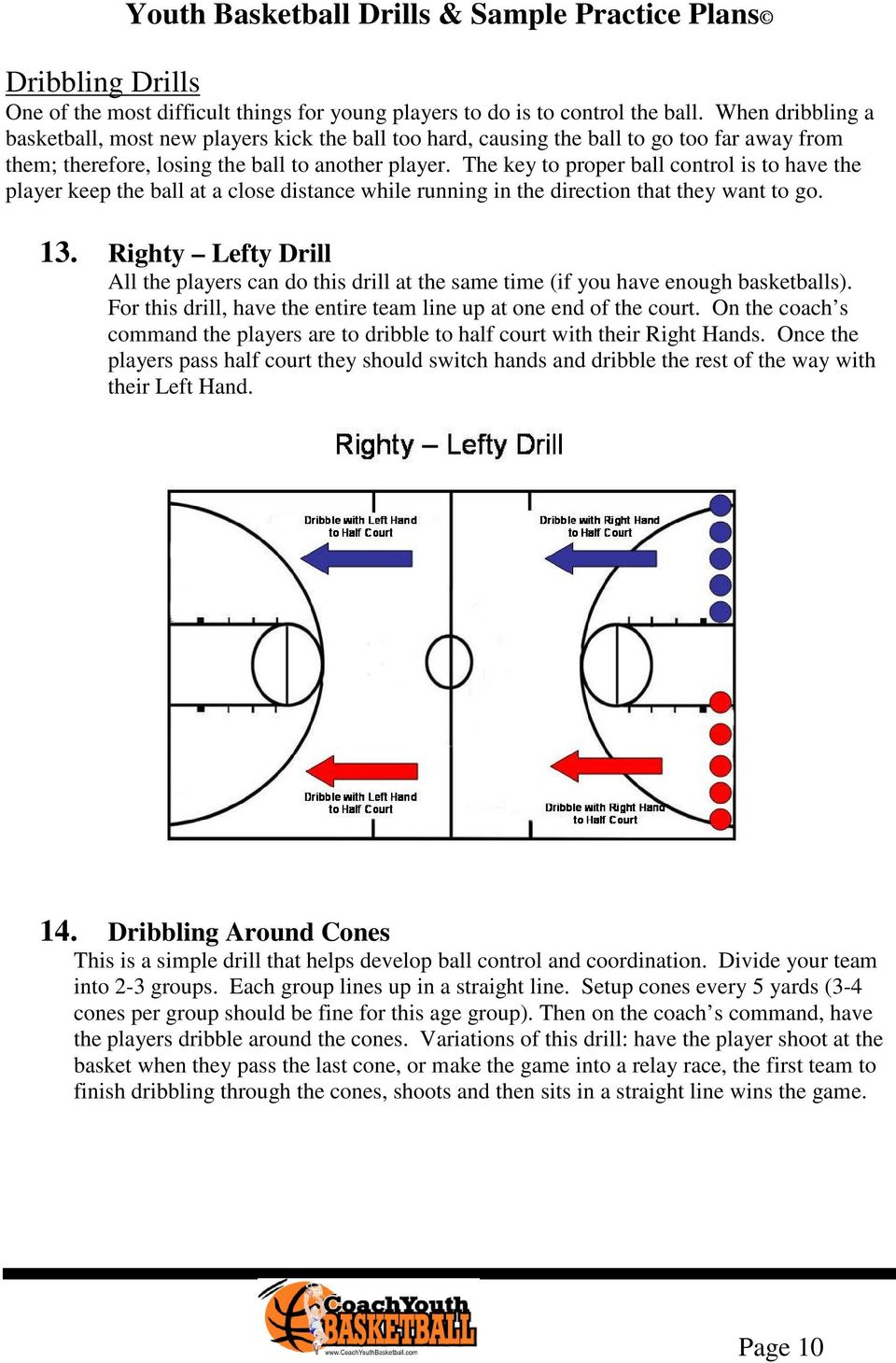 The key to proper ball control is to have the player keep the ball at a close distance while running in the direction that they want to go. 13.