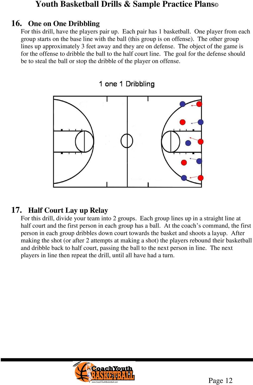 The goal for the defense should be to steal the ball or stop the dribble of the player on offense. 17. Half Court Lay up Relay For this drill, divide your team into 2 groups.