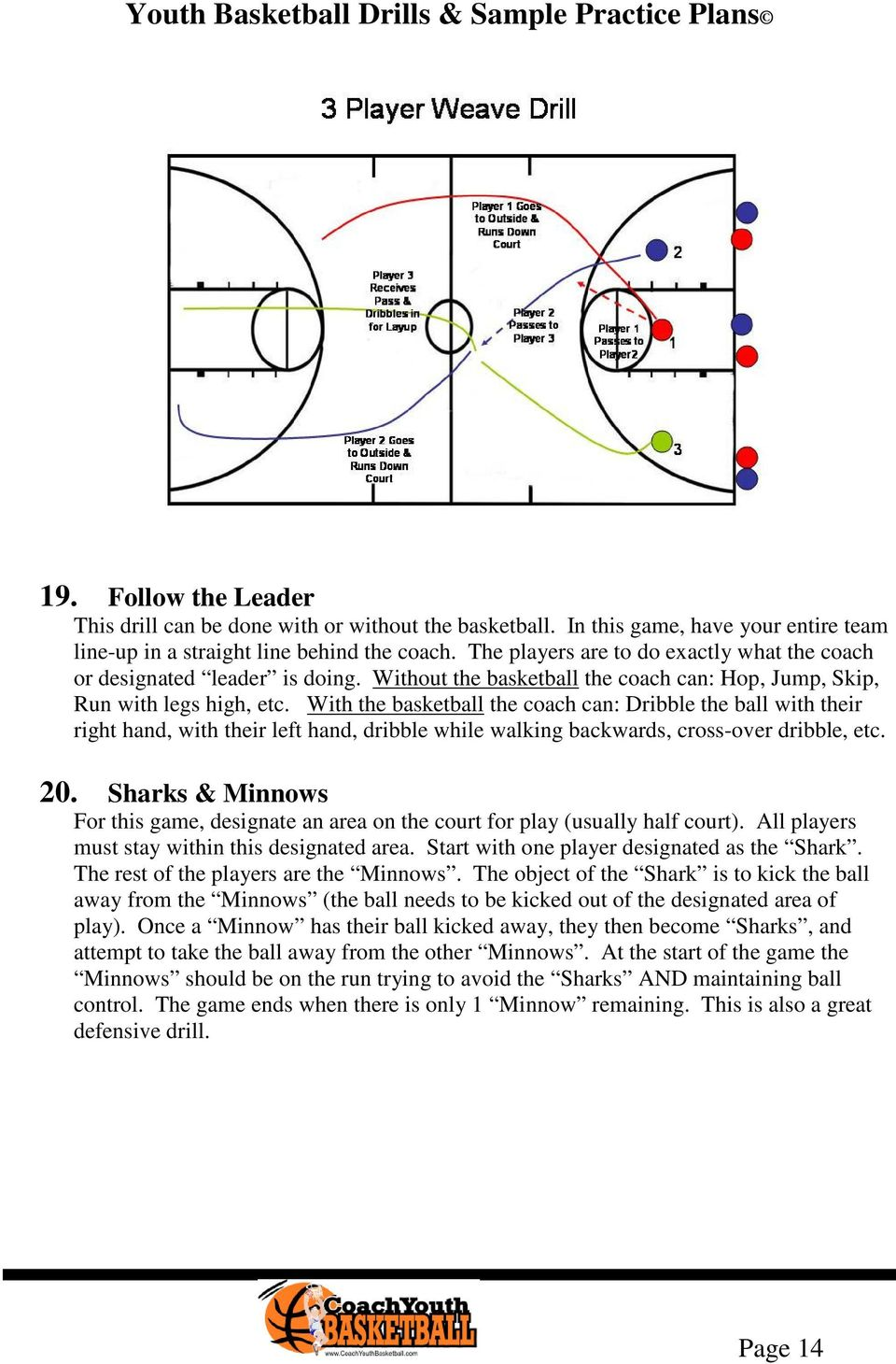 With the basketball the coach can: Dribble the ball with their right hand, with their left hand, dribble while walking backwards, cross-over dribble, etc. 20.