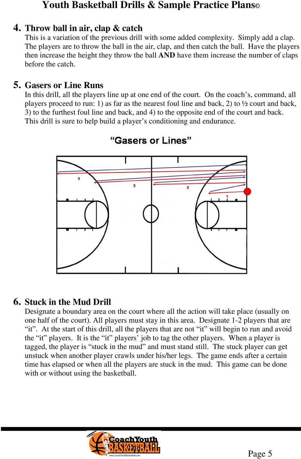 Gasers or Line Runs In this drill, all the players line up at one end of the court.