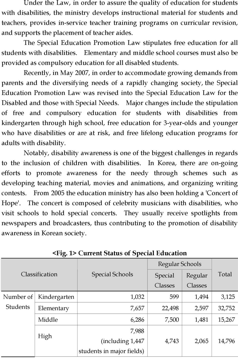 Elementary and middle school courses must also be provided as compulsory education for all disabled students.