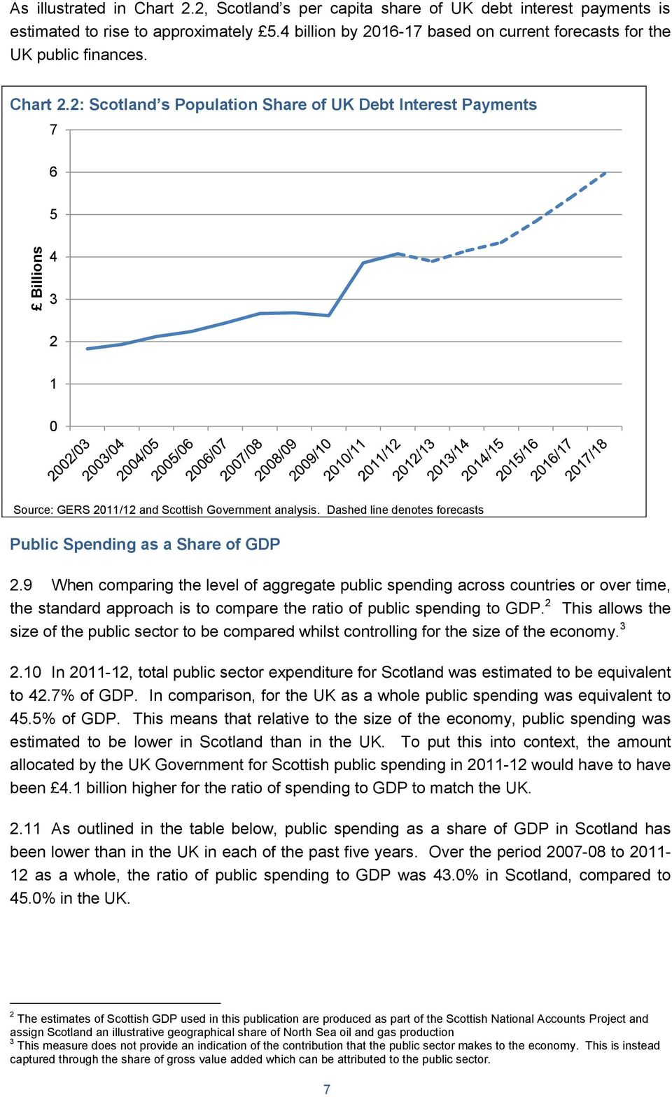 2: Scotland s Population Share of UK Debt Interest Payments 7 6 5 4 3 2 1 0 Source: GERS 2011/12 and Scottish Government analysis. Dashed line denotes forecasts Public Spending as a Share of GDP 2.