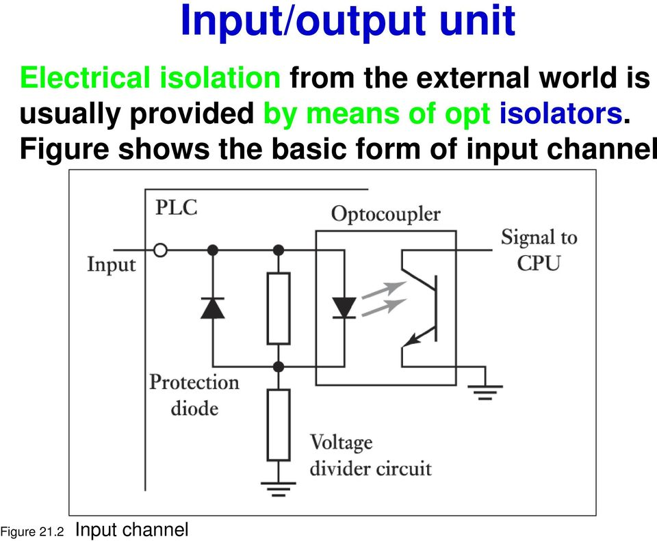 means of opt isolators.