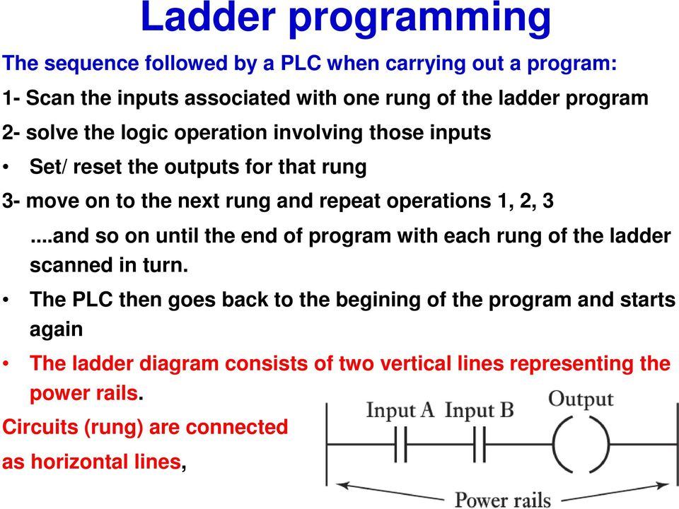 operations 1, 2, 3...and so on until the end of program with each rung of the ladder scanned in turn.