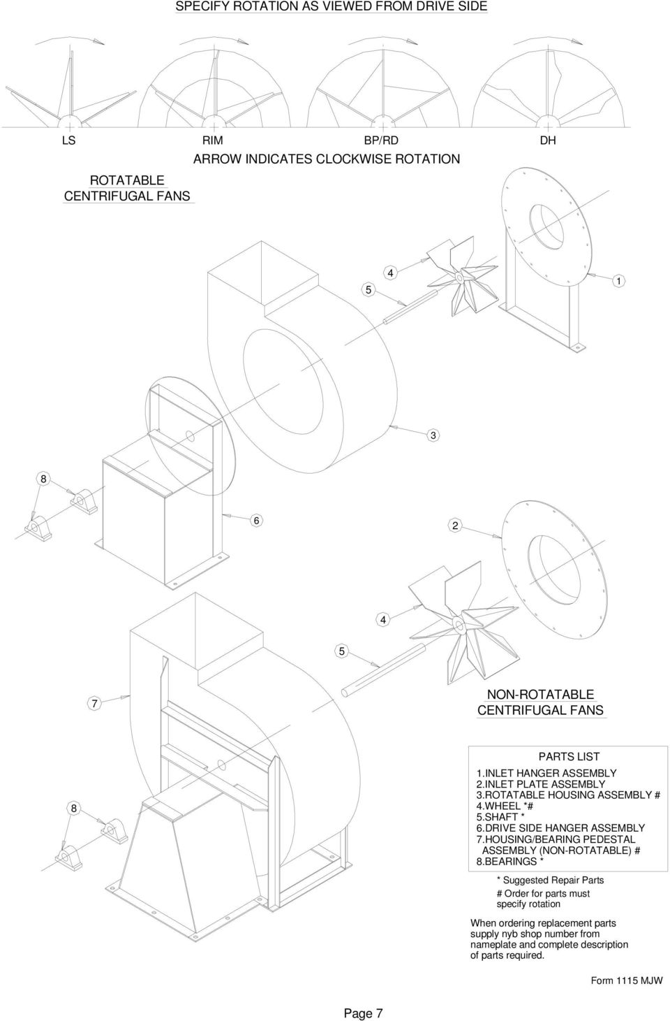 Im 110 Installation Maintenance Operating Instructions Centrifugal Fan Wiring Diagram Drive Side Hanger Assembly 7housing Bearing Pedestal Non Rotatable