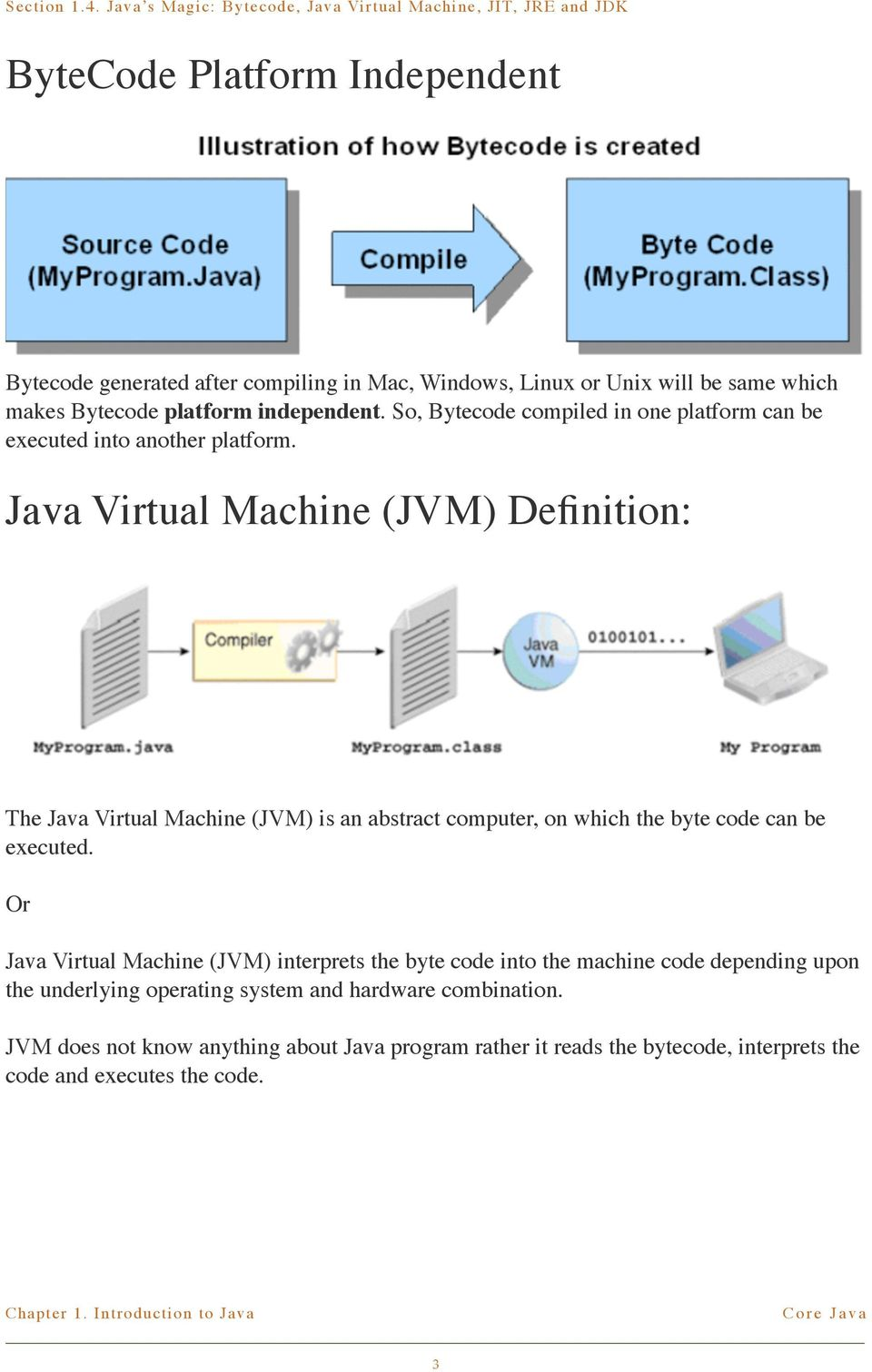 Java Virtual Machine (JVM) Definition: The Java Virtual Machine (JVM) is an abstract computer, on which the byte code can be executed.