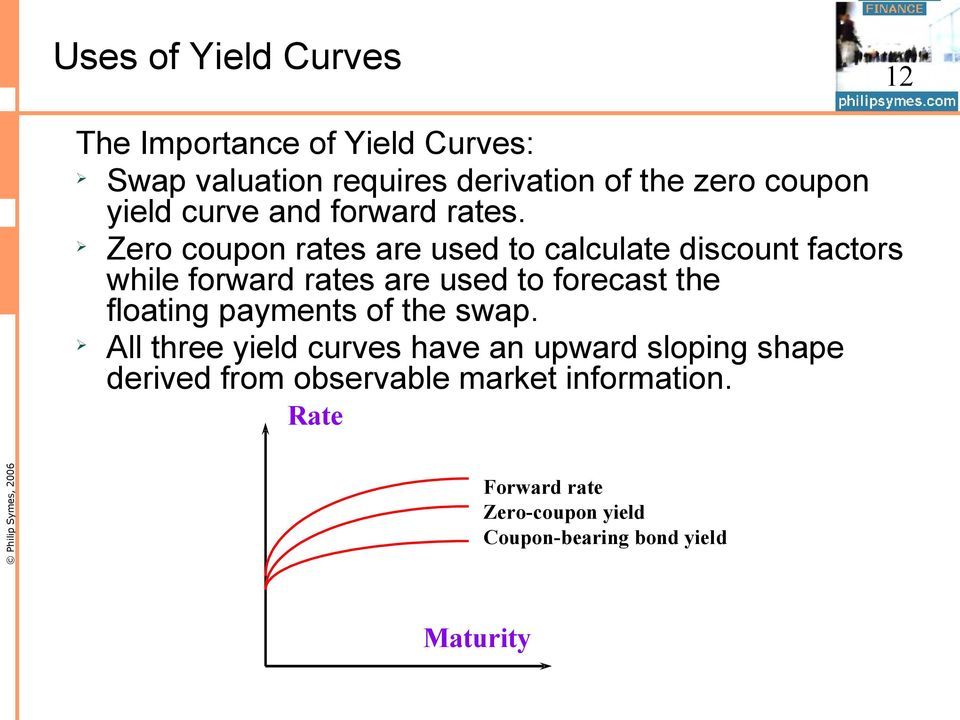 Zero coupon rates are used to calculate discount factors while forward rates are used to forecast the