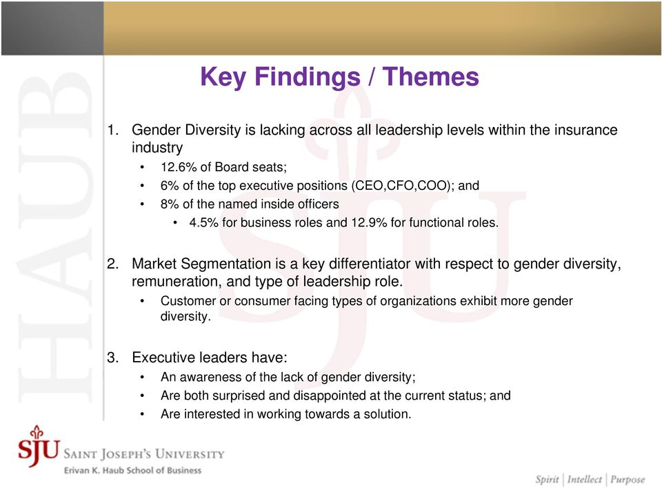 Market Segmentation is a key differentiator with respect to gender diversity, remuneration, and type of leadership role.