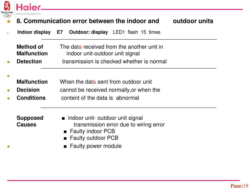 Malfunction When the data sent from outdoor unit Decision cannot be received normally,or when the Conditions content of the data is