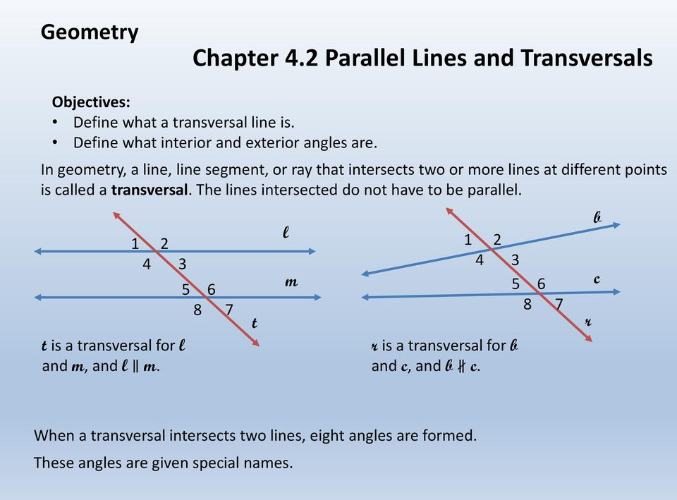 The lines intersected do not have to be parallel.