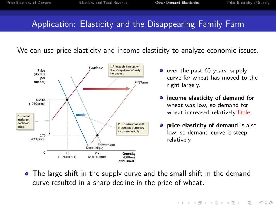 income elasticity of demand for wheat was low, so demand for wheat increased relatively little.