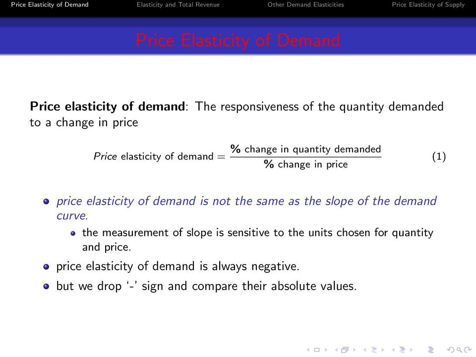 is not the same as the slope of the demand curve.