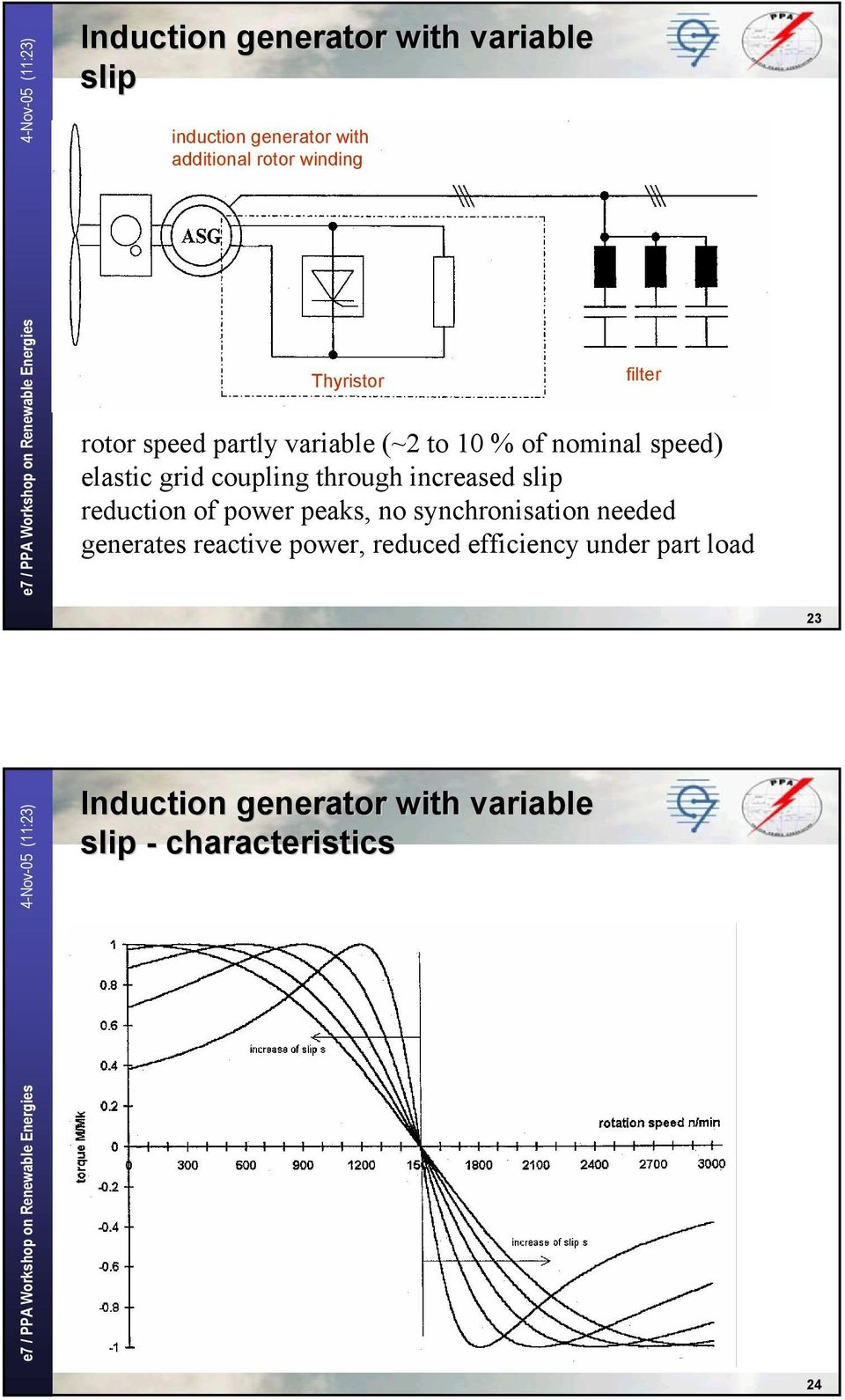 coupling through increased slip reduction of power peaks, no synchronisation needed generates