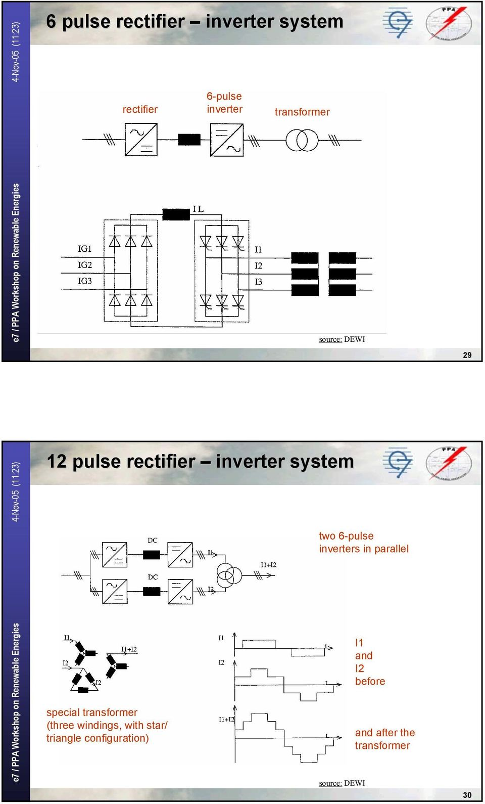 6-pulse inverters in parallel special transformer (three windings, with