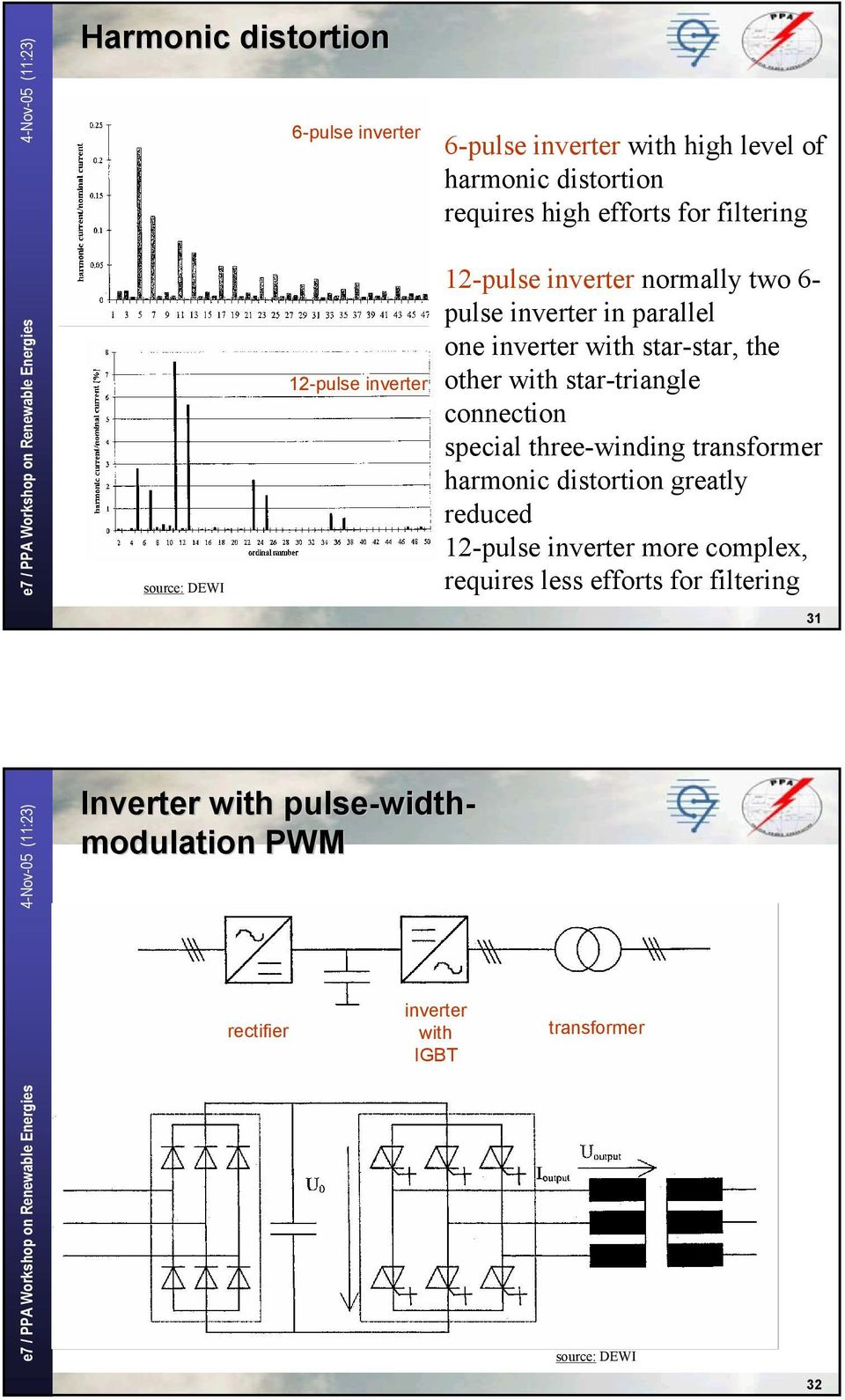with star-triangle connection special three-winding transformer harmonic distortion greatly reduced 12-pulse inverter more complex,