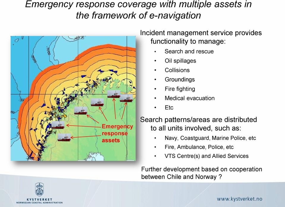 Medical evacuation Etc Search patterns/areas are distributed to all units involved, such as: Navy, Coastguard, Marine