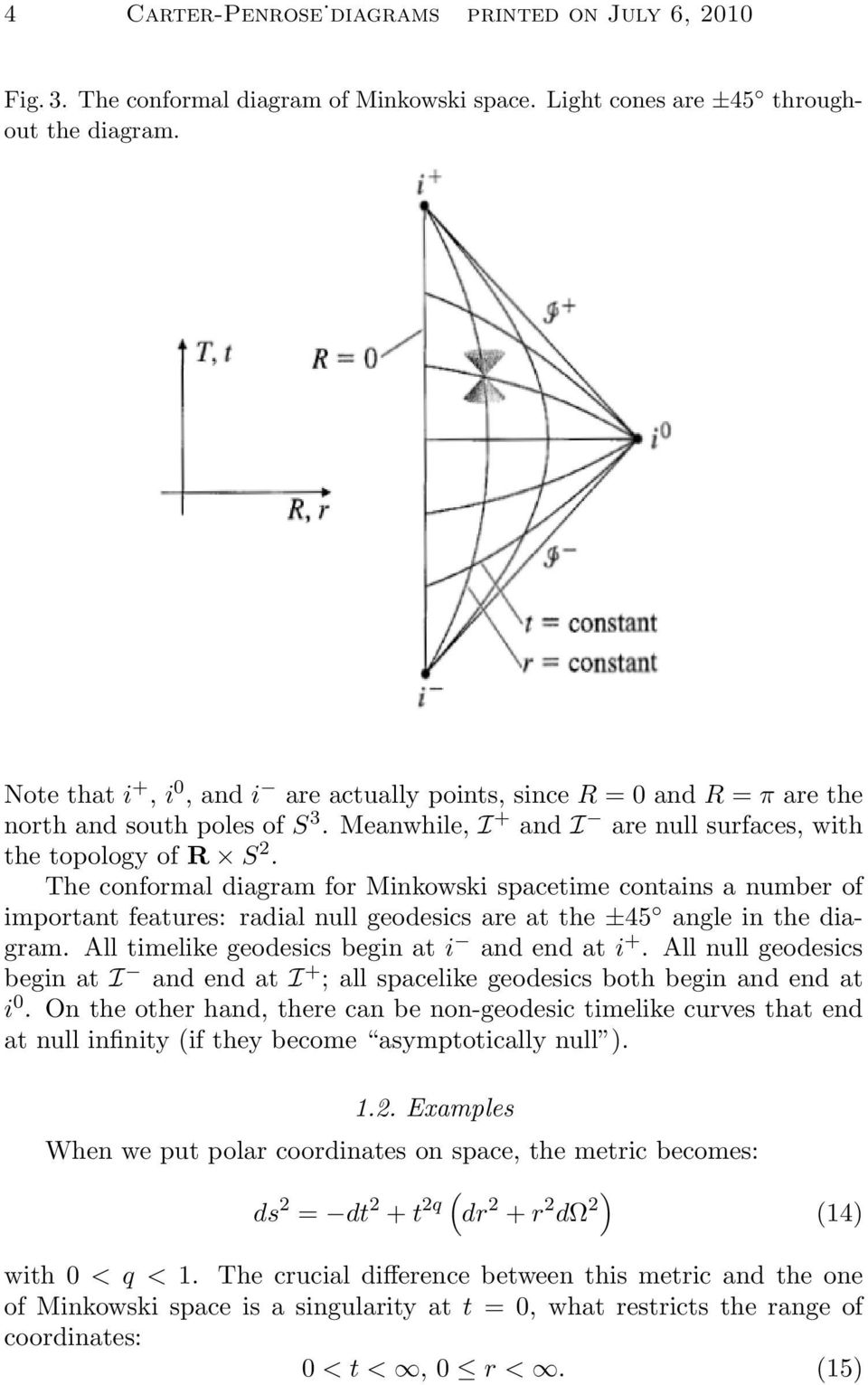 The confomal diagam fo Minkowski spacetime contains a numbe of impotant featues: adial null geodesics ae at the ±45 angle in the diagam. All timelike geodesics begin at i and end at i +.