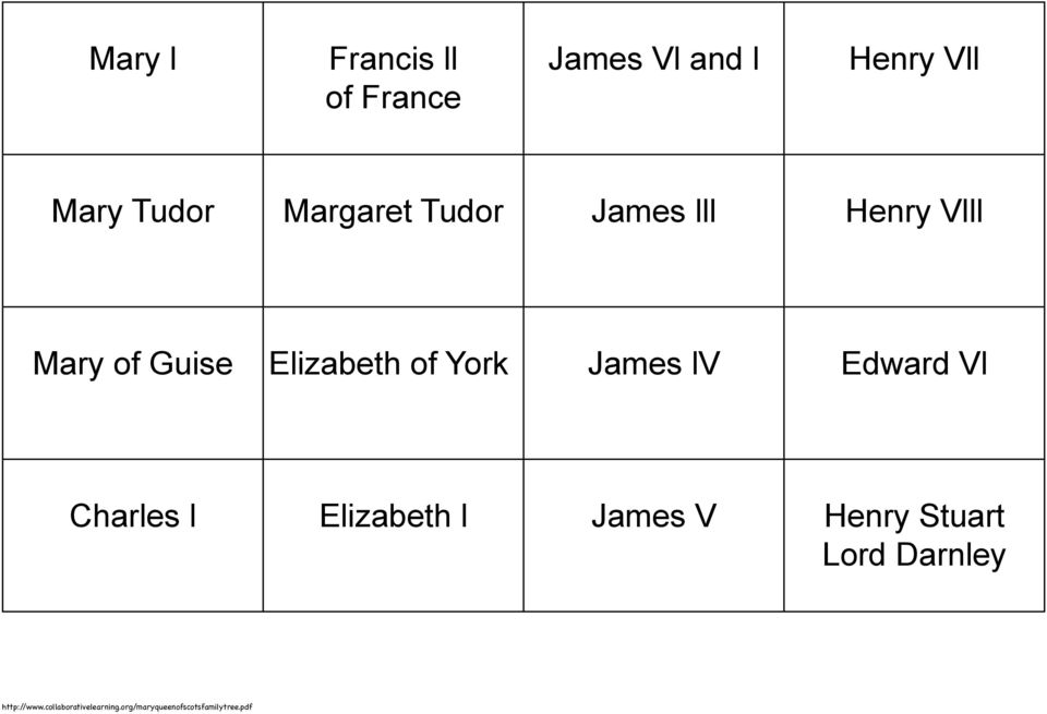 Mary of Guise Elizabeth of York James lv Edward Vl