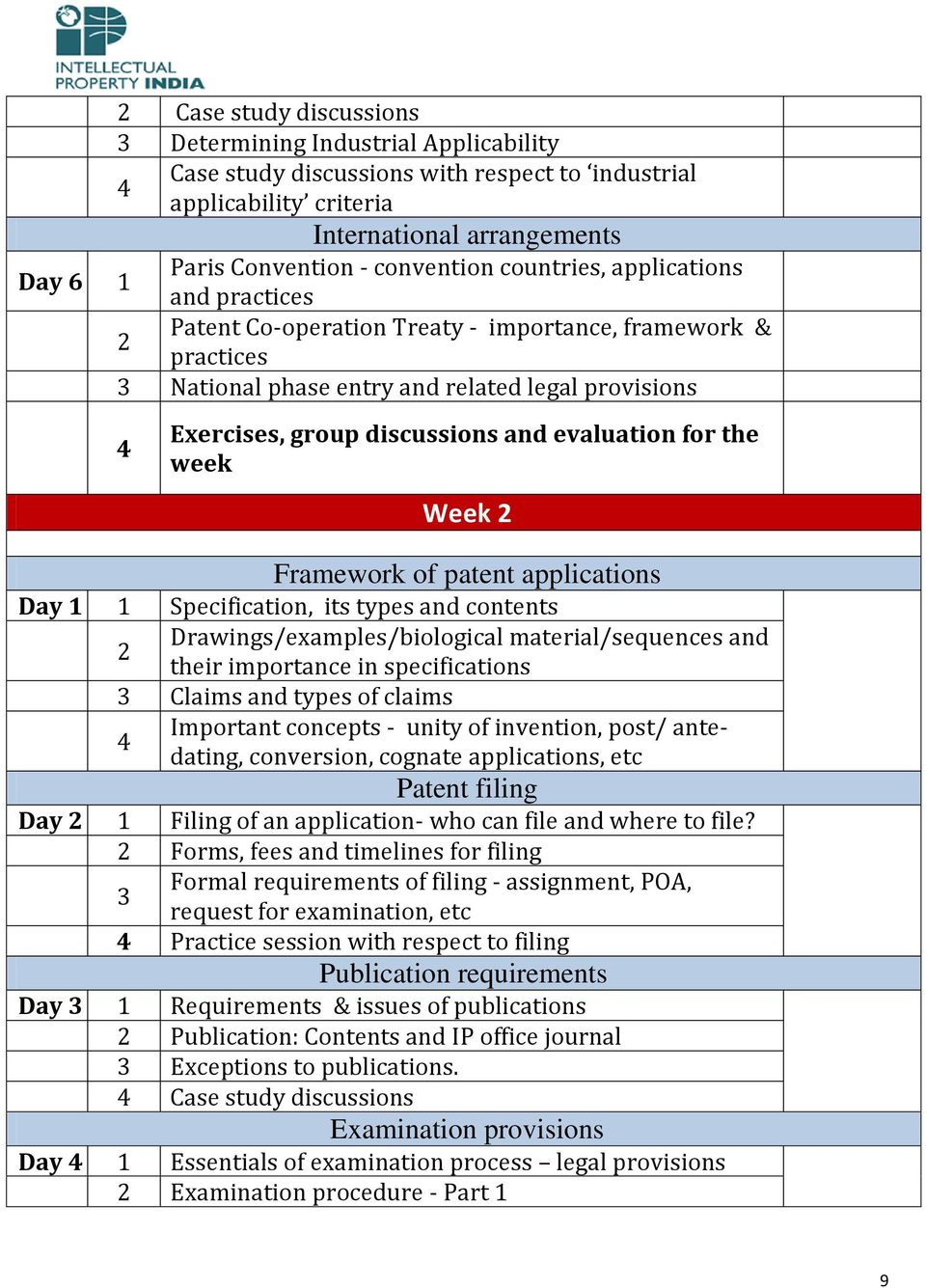 the week Week Framework of patent applications Day Specification, its types and contents Drawings/examples/biological material/sequences and their importance in specifications Claims and types of