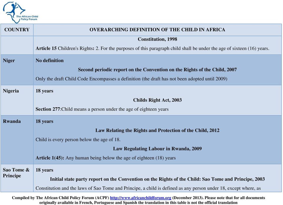 until 2009) Childs Right Act, 2003 Section 277:Child means a person under the age of eighteen years Law Relating the Rights and Protection of the Child, 2012 Child is every person below the age of 18.