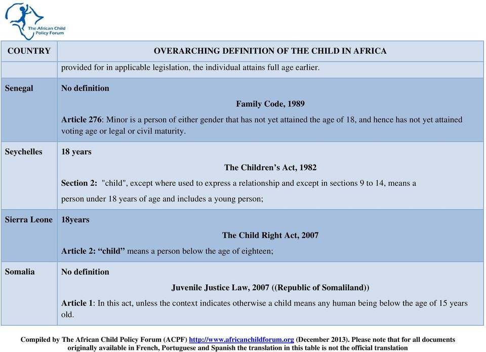 "The Children s Act, 1982 Section 2: ""child"", except where used to express a relationship and except in sections 9 to 14, means a person under of age and includes a young person; Sierra"