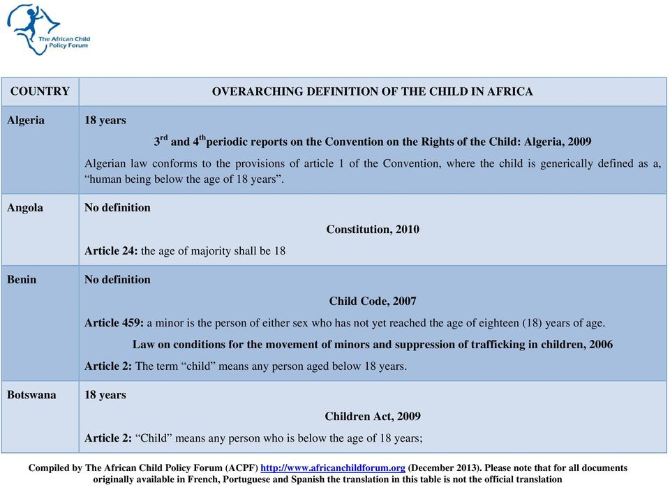 Angola Article 24: the age of majority shall be 18 Constitution, 2010 Benin Botswana Child Code, 2007 Article 459: a minor is the person of either sex who has not yet