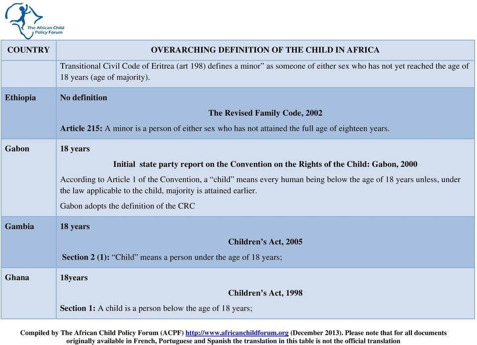 Initial state party report on the Convention on the Rights of the Child: Gabon, 2000 According to Article 1 of the Convention, a child means every human being below the age of unless,