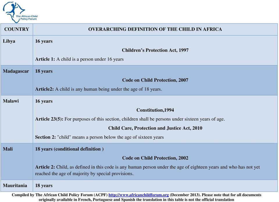 "Child Care, Protection and Justice Act, 2010 Section 2: ""child"" means a person below the age of sixteen years Mali (conditional definition ) Code on Child Protection,"