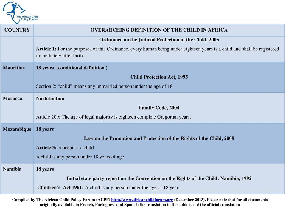 Morocco Family Code, 2004 Article 209: The age of legal majority is eighteen complete Gregorian years.