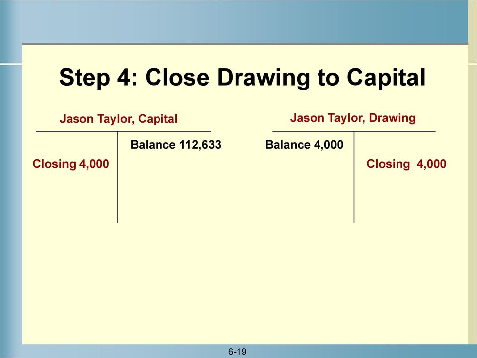 Jason Taylor, Drawing Closing
