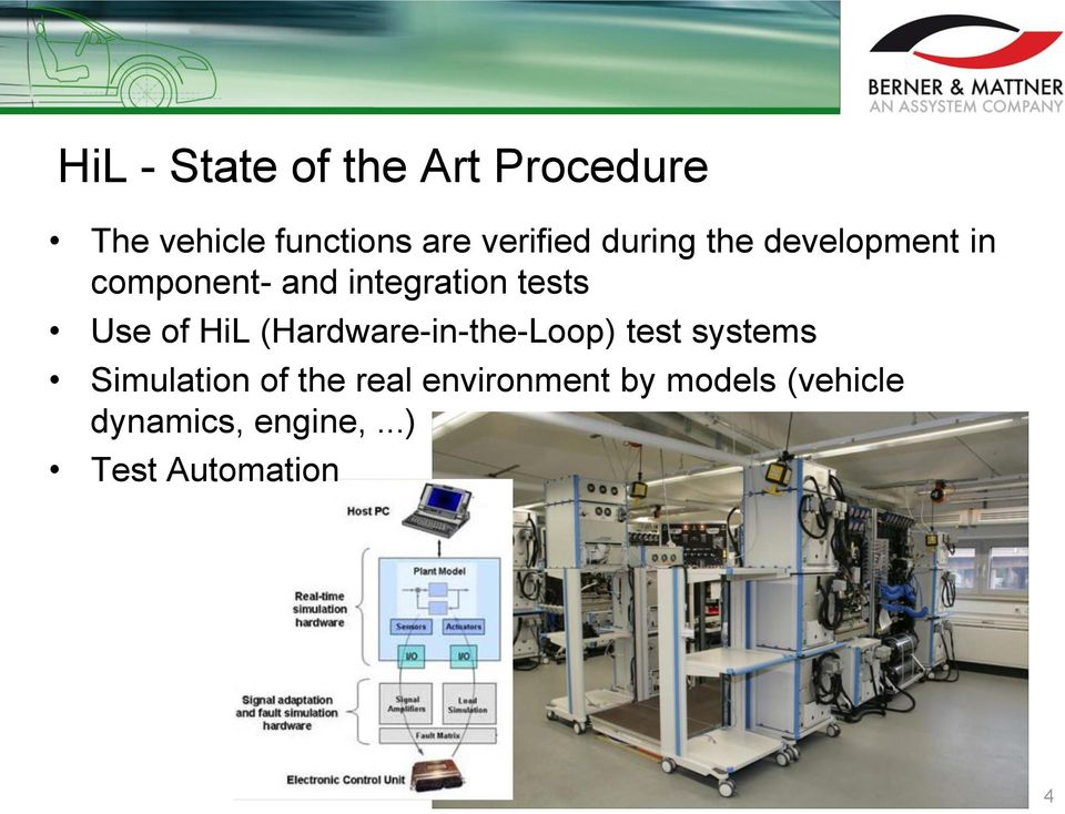 tests Use of HiL (Hardware-in-the-Loop) test systems Simulation of