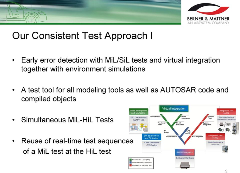 all modeling tools as well as AUTOSAR code and compiled objects Simultaneous
