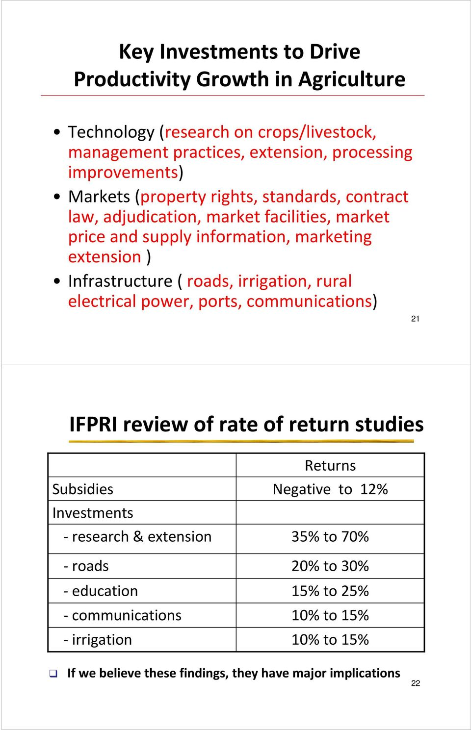 roads, irrigation, rural electrical power, ports, communications) 21 IFPRI review of rate of return studies Subsidies Investments research & extension roads
